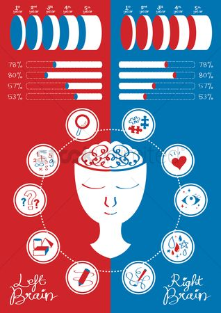 Math : Infographic of brain