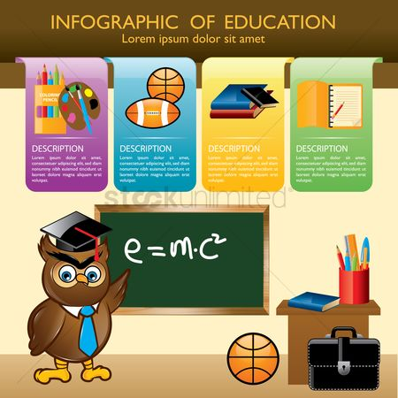 Teaching : Infographic of education