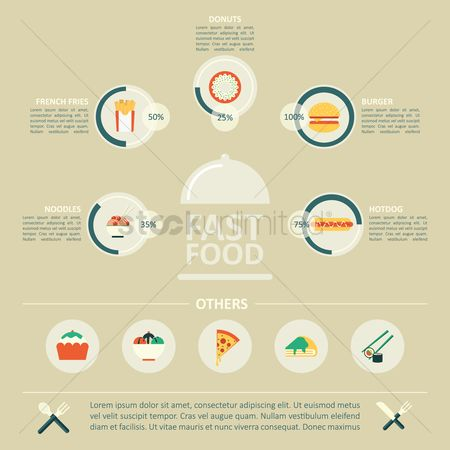 French fry : Infographic of fast food