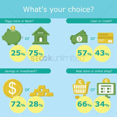 Piggy banks : Infographic of financial choices