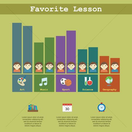 Palette : Infographic of school lessons