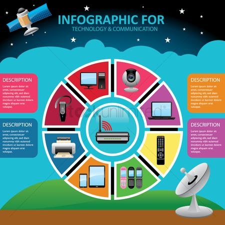 Wifi : Infographic of technology and communication