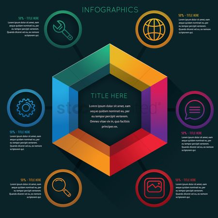Wheel : Infographic of technology