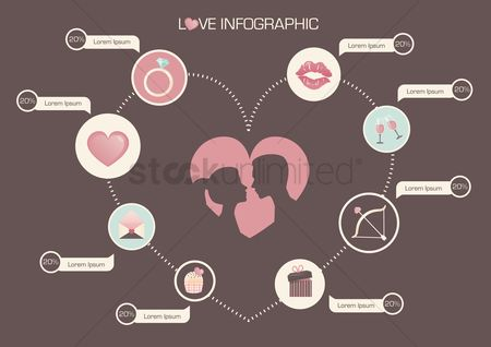 Confectionery : Love infographic