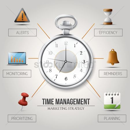 Time : Marketing strategy