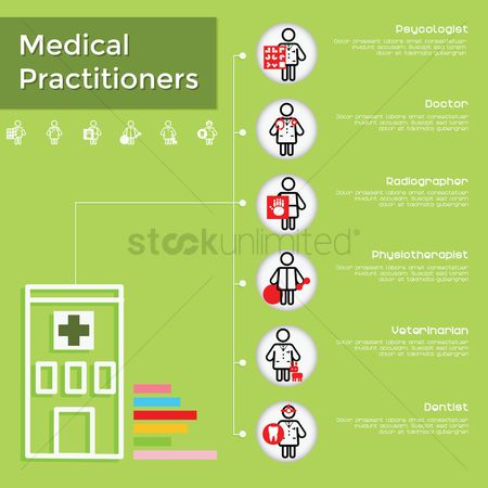 Dentist : Medical practitioners infographic