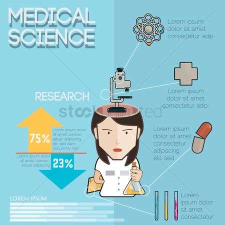 Hospital : Medical science infographic