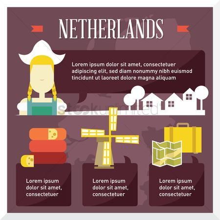 Cheese : Netherlands travel infographic