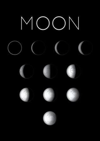 Moon : Phases of moon set
