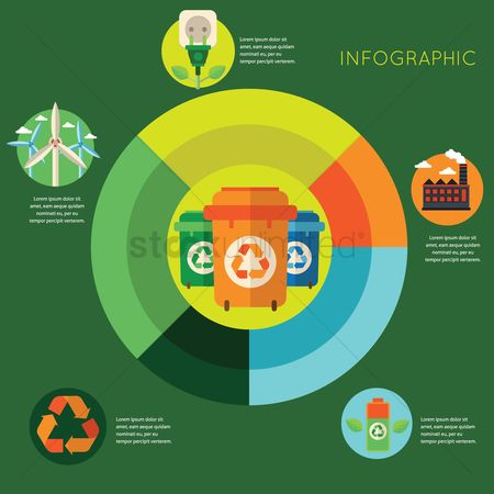 Pollutions : Recycle infographic