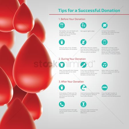 Tips : Successful blood donation tips design