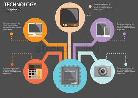 Tv : Technology infographic
