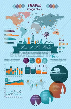 Places : Travel infographics