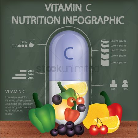 Nutritions : Vitamin c nutrition infographic