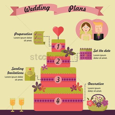 Champagnes : Wedding plans infographic