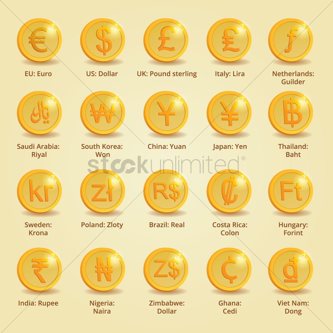 Set Of Currency Coins Of Different Countries Vector Image 1604996