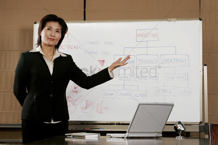Asian : Business woman showing the chart on the white board