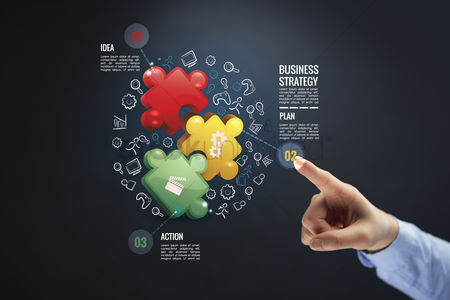Match : Finger pointing at business strategy concept