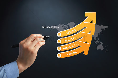 Steps : Hand illustrating the business keys